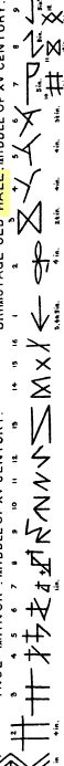 [ocr errors][merged small][merged small][merged small][ocr errors][merged small][merged small][merged small][ocr errors][ocr errors]